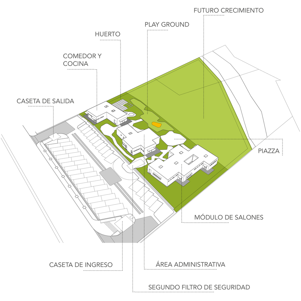 Habitat Learning Community - savremen pristup obrazovanju